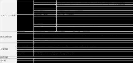 管掌部門の表